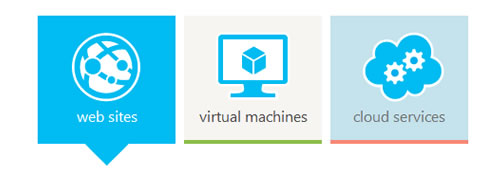Installing Orchard CMS on Windows Azure with WebMatrix 2