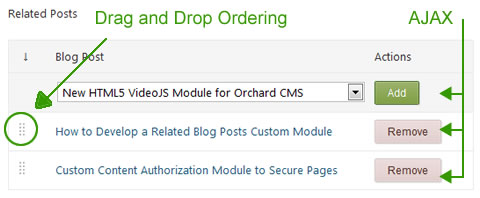 Custom Orchard CMS Content Part for Blog Related Posts
