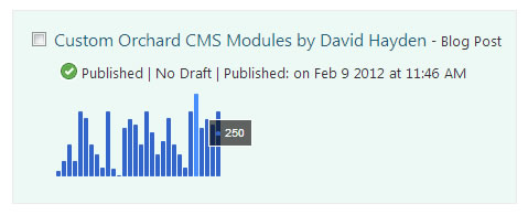 Custom Orchard CMS Module to Display Page View Statistics