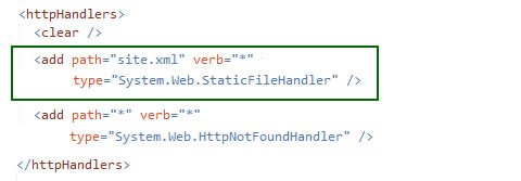Http Handler for Orchard CMS and IIS6 for site.xml