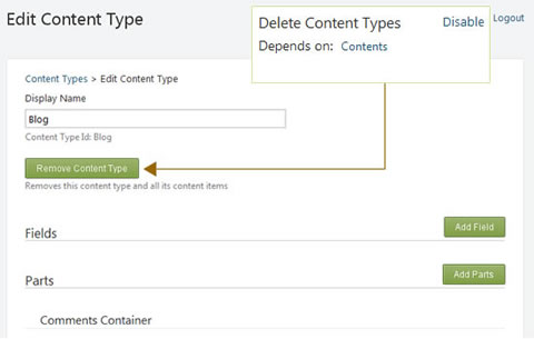 Remove Content Types in Orchard Content Management System