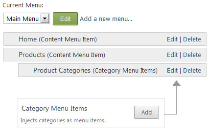 Dynamically Adding Product Categories to Orchard Main Menu in E-Commerce Website
